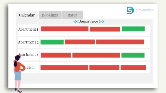 Πλήρης ανεξαρτησία κρατήσεων με Online Booking Engine - Πλήρες έλεγχος διαθεσιμότητας, τιμών κλπ